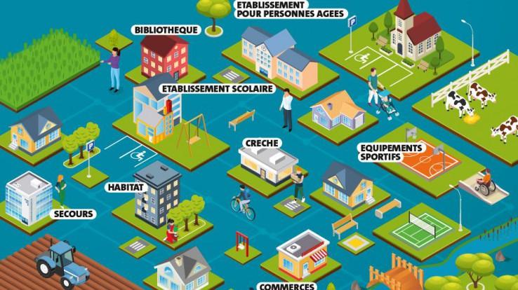 Dessin de ville avec ses équipements publics
