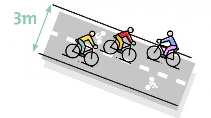 largeur piste cyclable dessinée