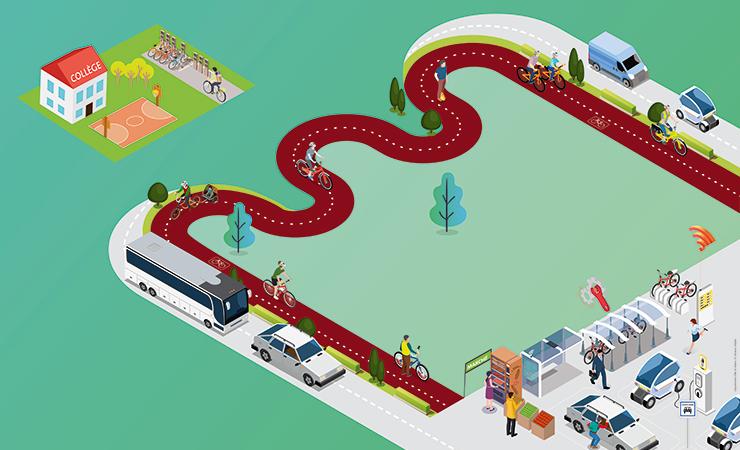 infographie mobilités de demain