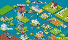 Dessin de ville avec ses équipements publics, ingénierie publique départementale